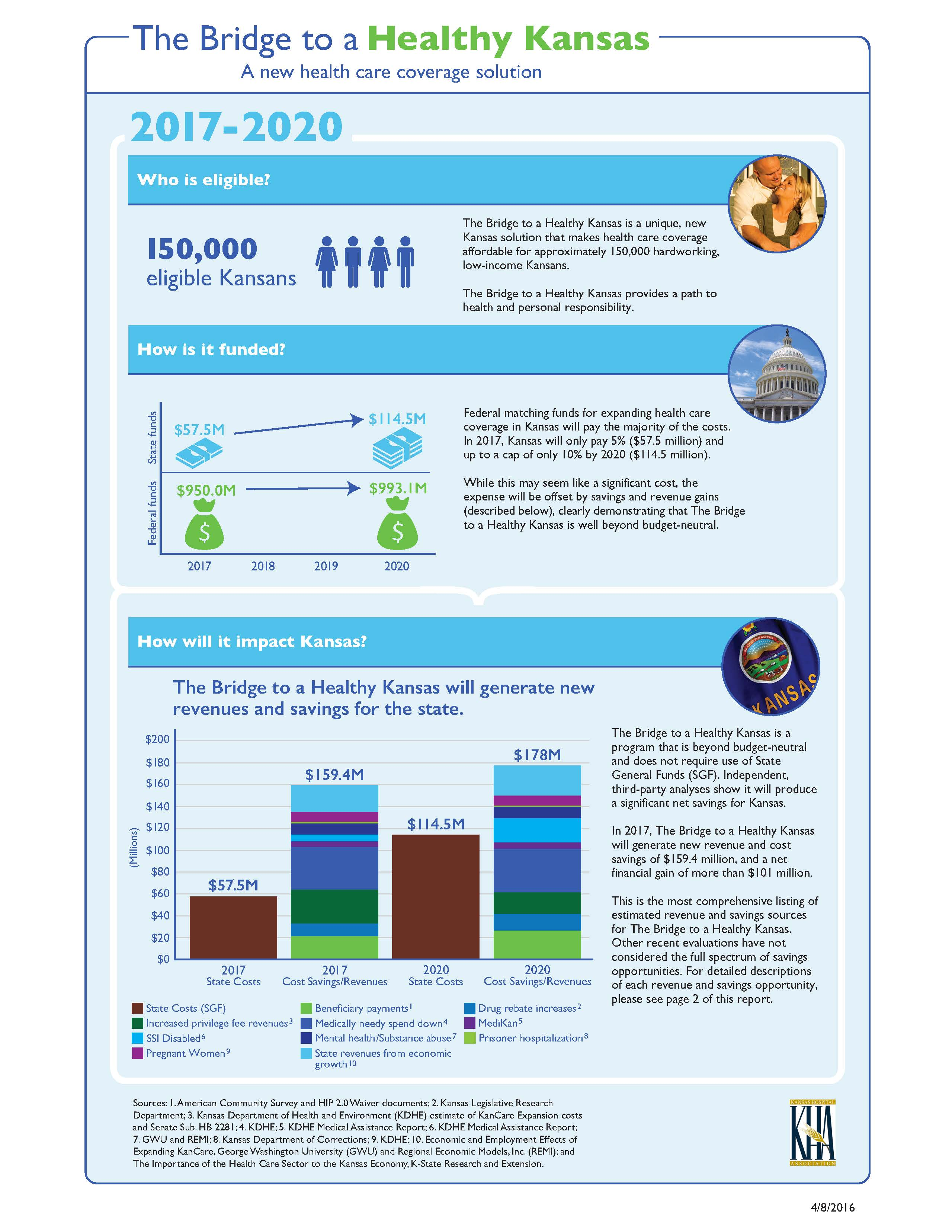 Financial Infographic page 1